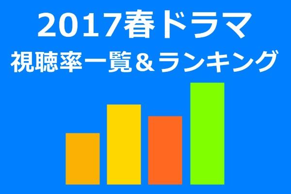 2017春ドラマ視聴率一覧