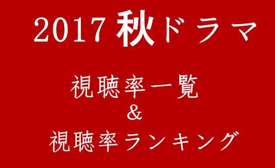 秋ドラマ視聴率